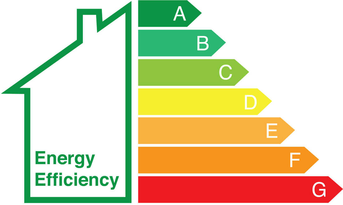 EPC or Energy performance contract service in London